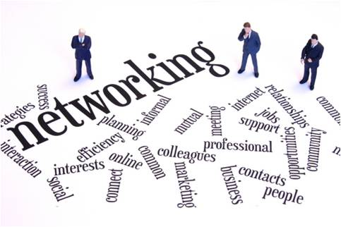 Learn Networkng   @ 360 Degrees for Professional Success