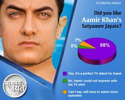Success Lessons from Satyamev Jayate