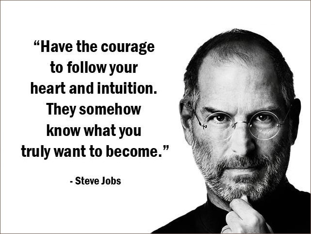 How to become Steve Job- Inspiring & Super Leader