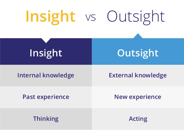 Leaders need Outsight than Insight