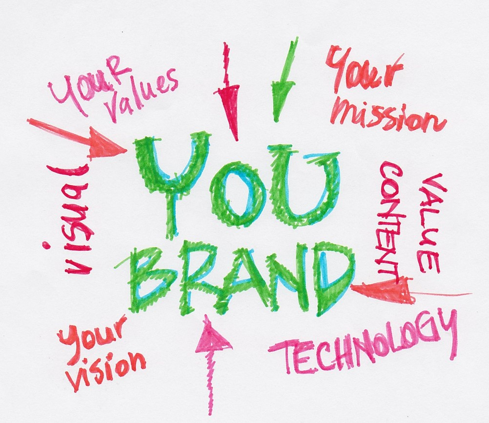 7 Steps to a great personal brand