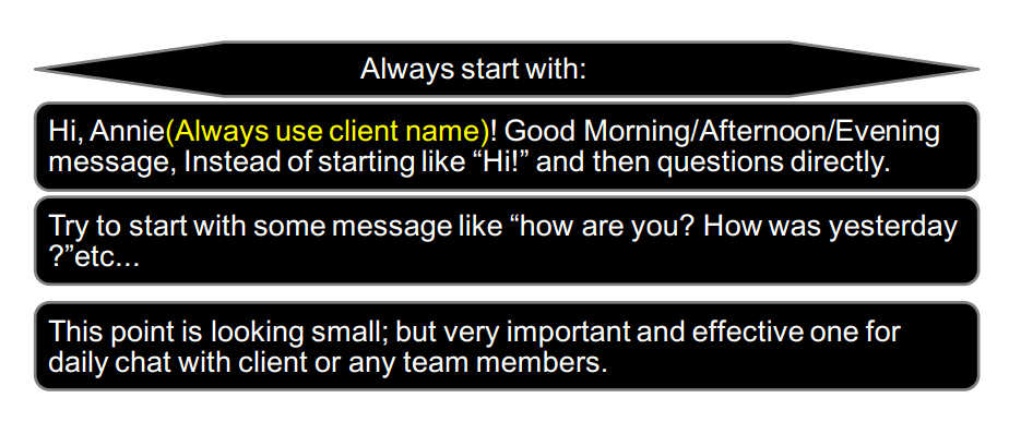 Effective Communication with Clients