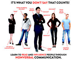 Your body language shapes who you are