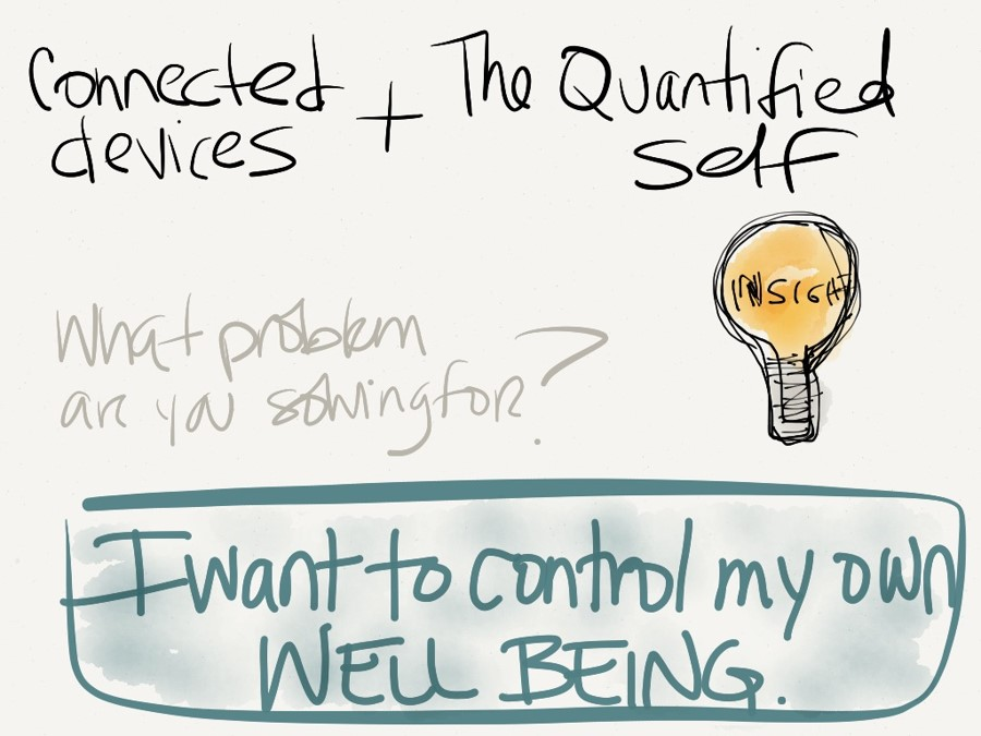 Self Quantify- the key to self awareness