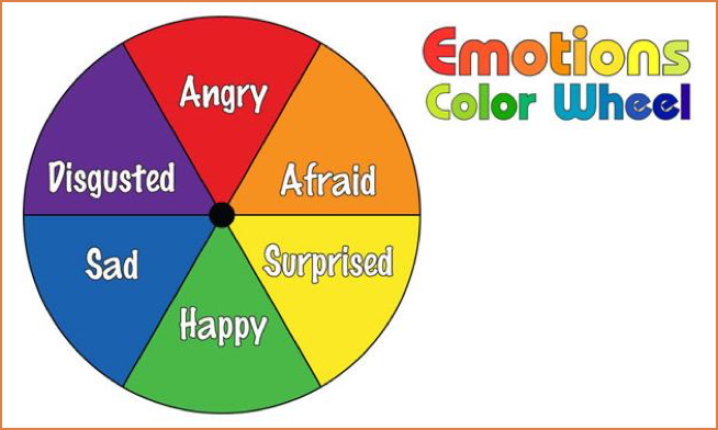 Label your Emotions
