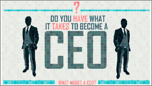 Quickest Path to Become a Ceo-Part2