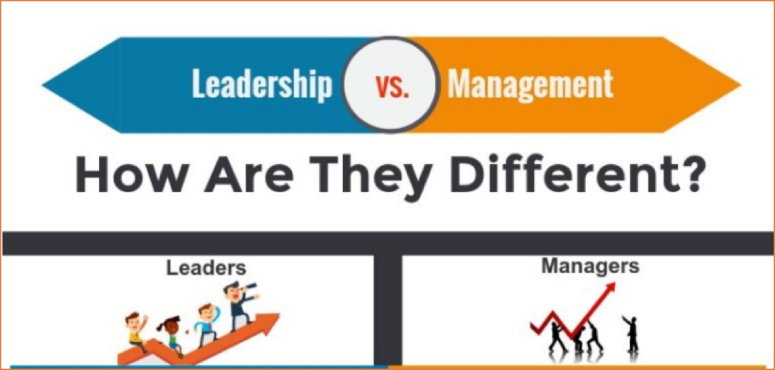 Manager v/s Leader ?- What is the deal